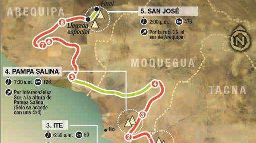 INFOGRAFÍA: así se desarrolla el Dakar en su primera etapa en el Perú